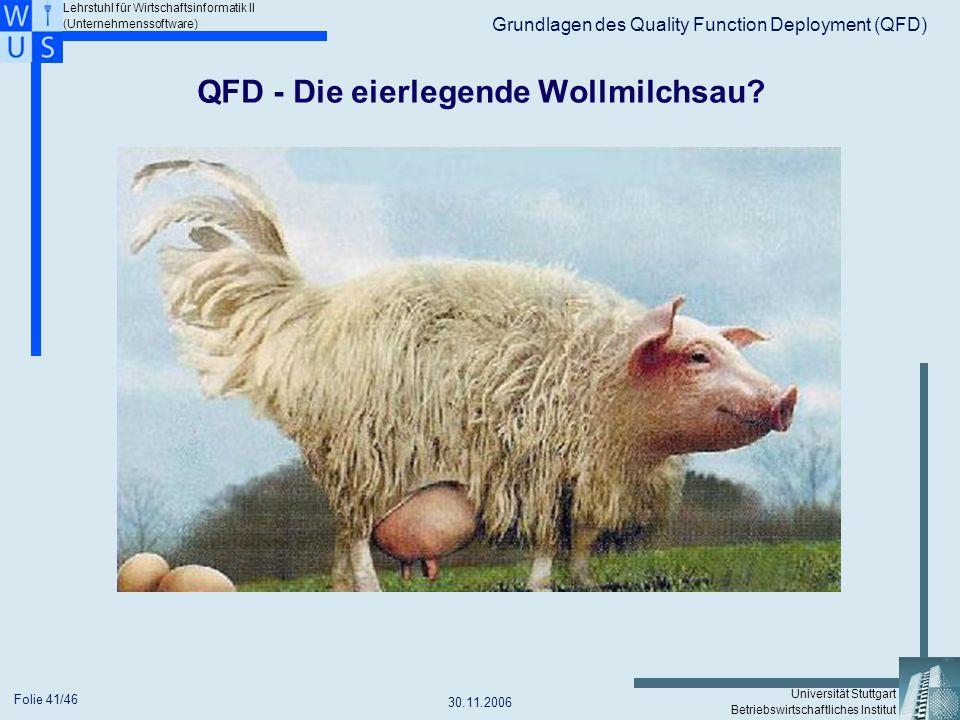 QFD - Die eierlegende Wollmilchsau