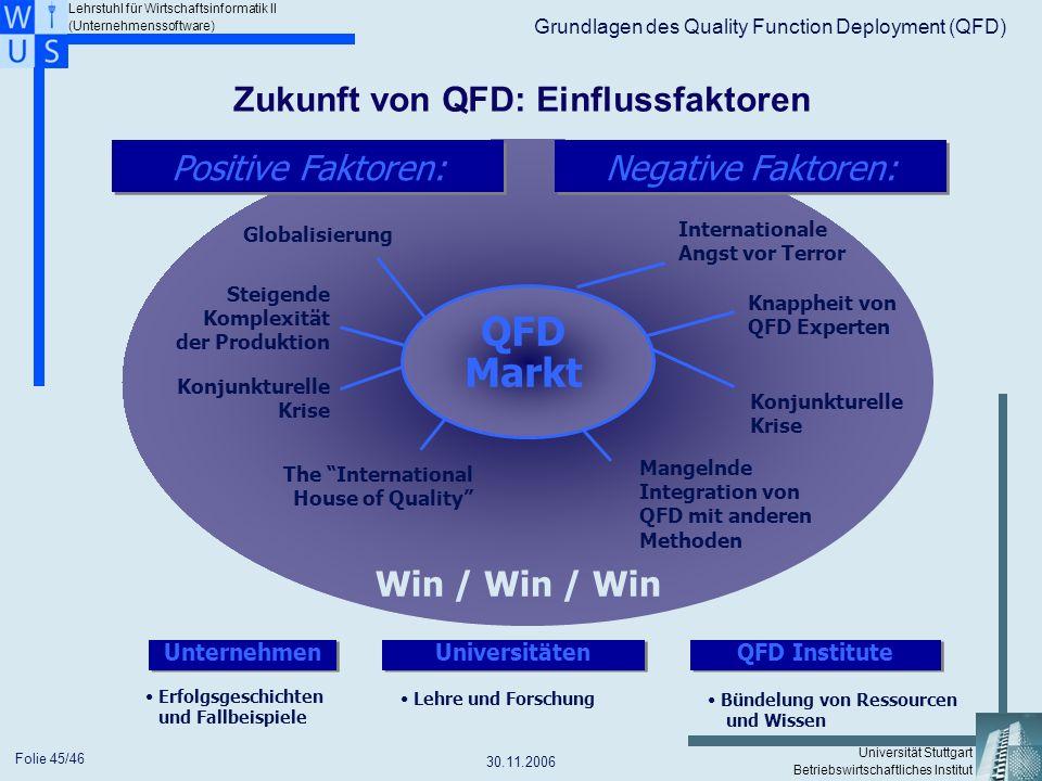 Zukunft von QFD: Einflussfaktoren