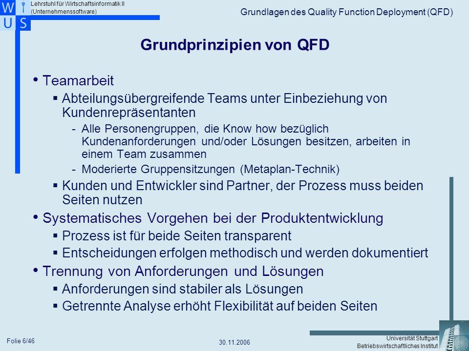 Grundprinzipien von QFD