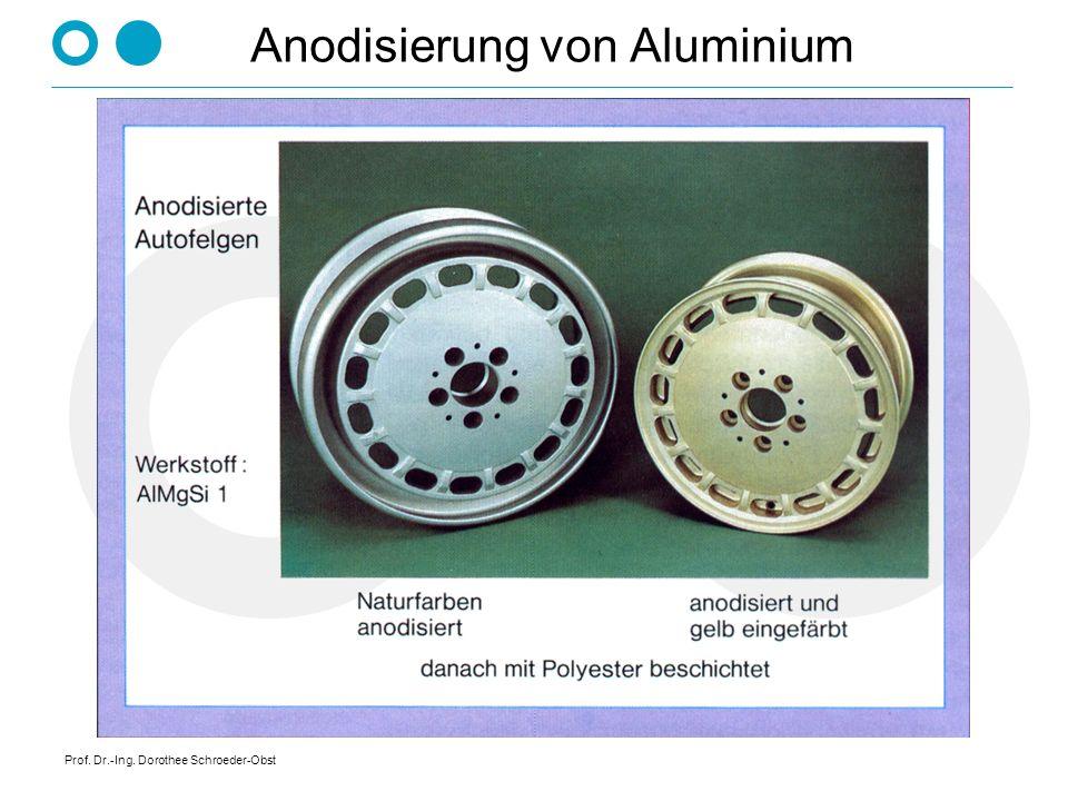 Anodisierung von Aluminium