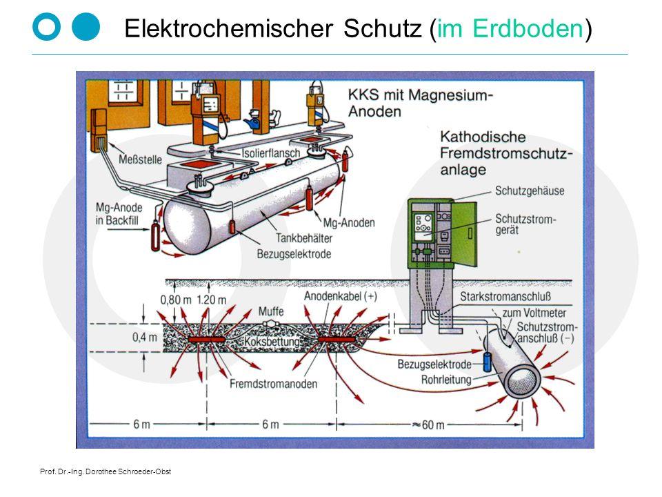 Elektrochemischer Schutz (im Erdboden)