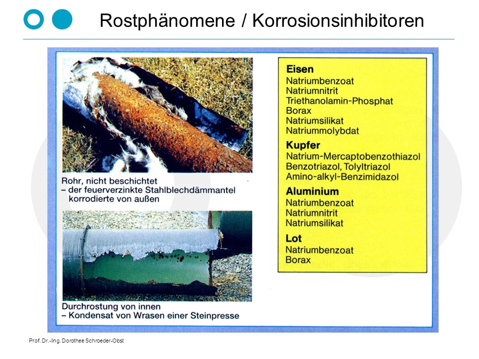 Rostphänomene / Korrosionsinhibitoren