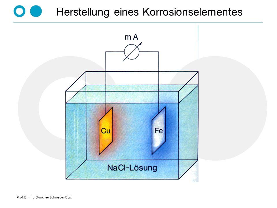 Herstellung eines Korrosionselementes