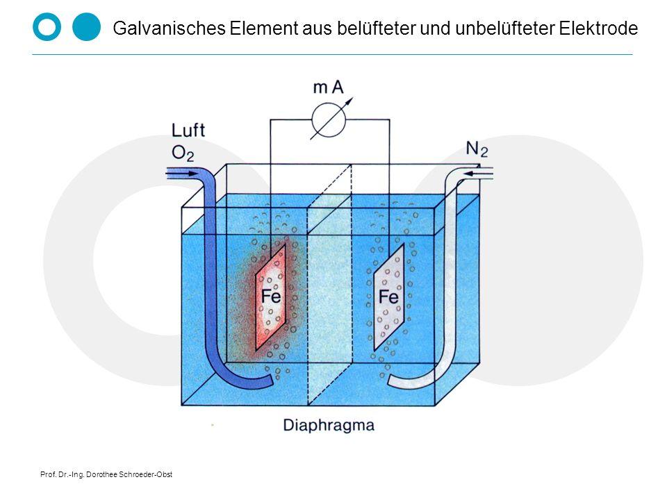 Galvanisches Element aus belüfteter und unbelüfteter Elektrode