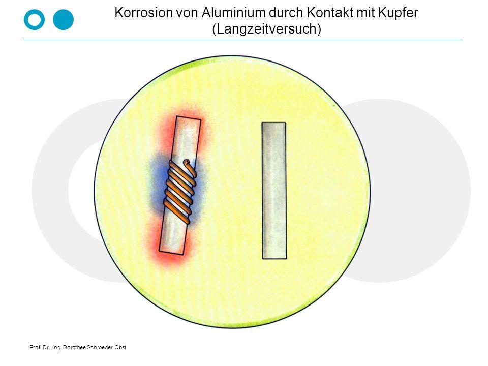 Korrosion von Aluminium durch Kontakt mit Kupfer (Langzeitversuch)