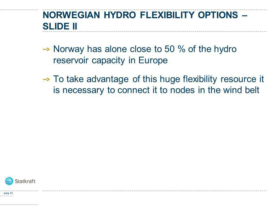 NORWEGIAN HYDRO FLEXIBILITY OPTIONS – SLIDE II