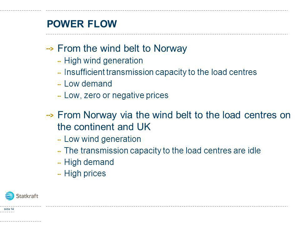 From the wind belt to Norway