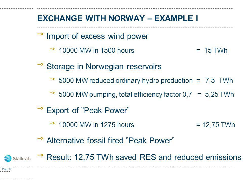 Exchange with norway – example i