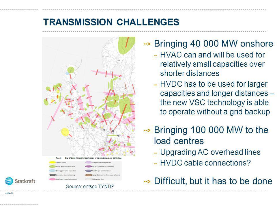 Transmission challenges
