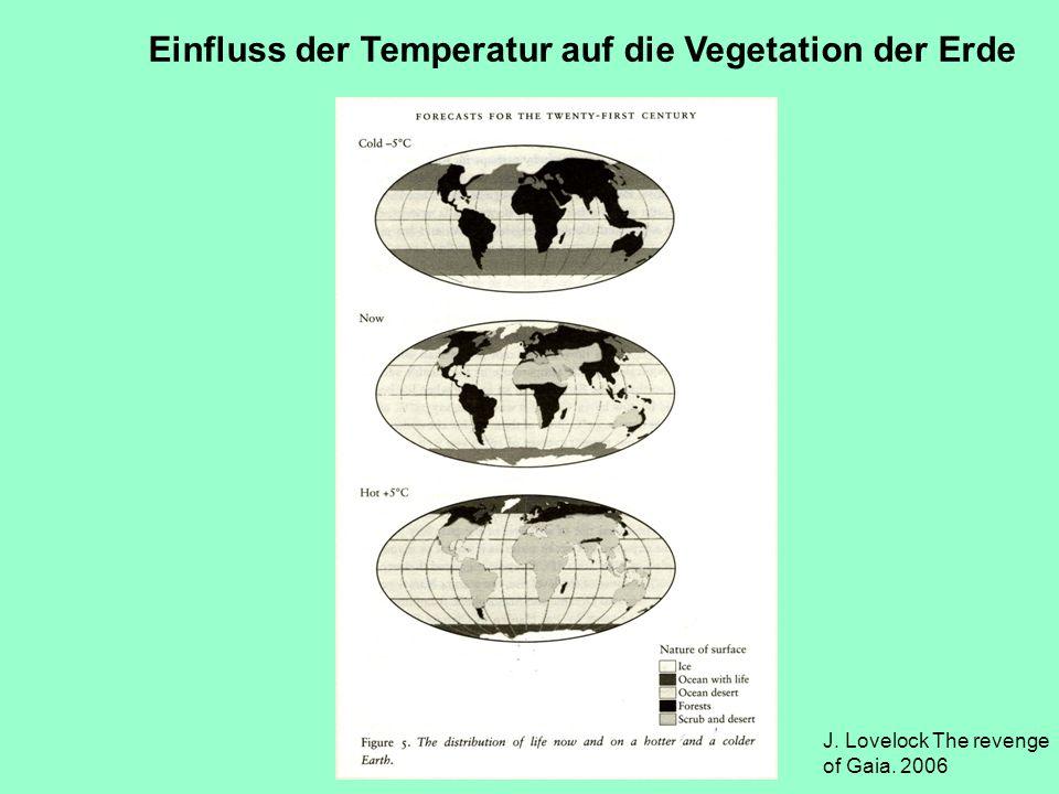 Einfluss der Temperatur auf die Vegetation der Erde