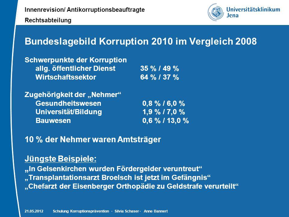 Bundeslagebild Korruption 2010 im Vergleich 2008