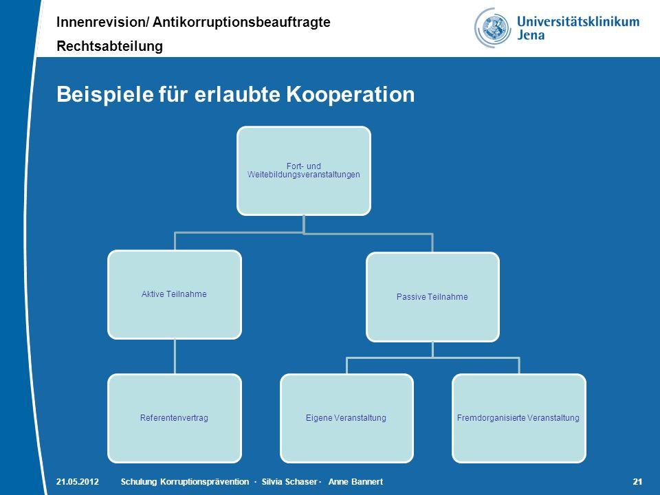 Beispiele für erlaubte Kooperation