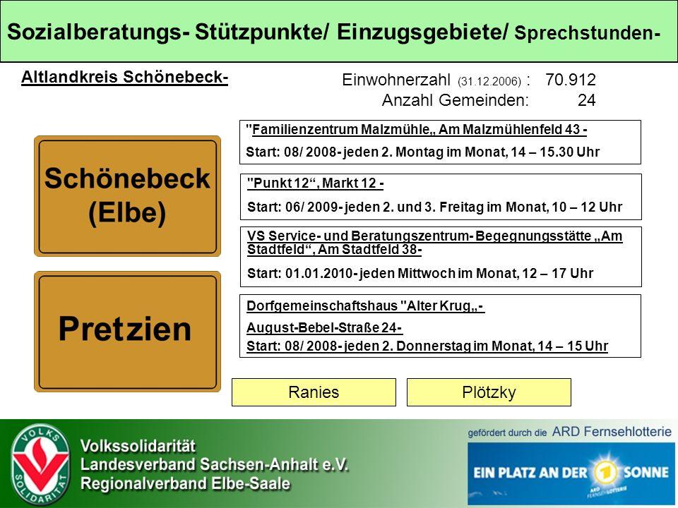 Altlandkreis Schönebeck-