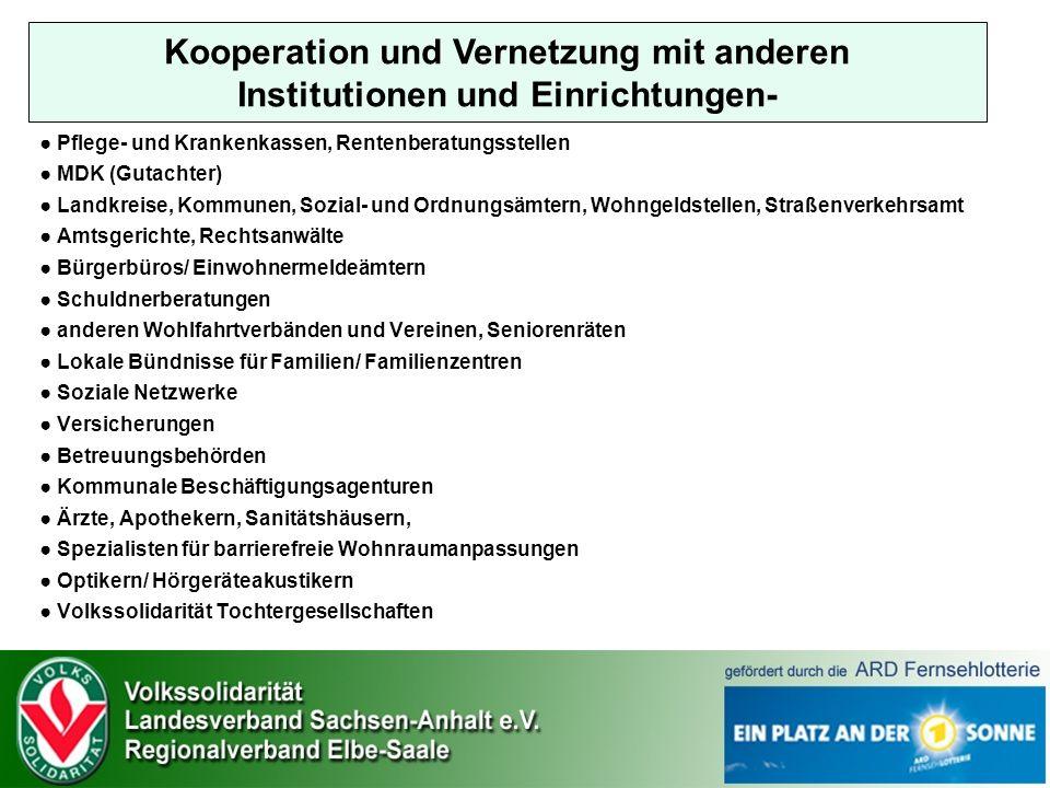 Kooperation und Vernetzung mit anderen Institutionen und Einrichtungen-