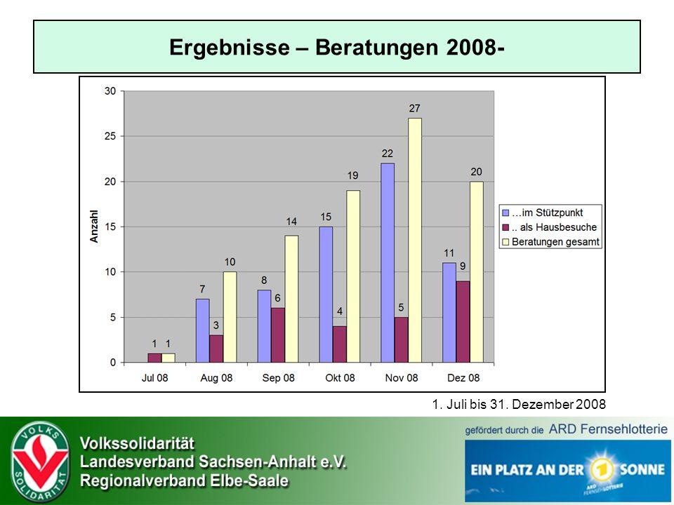Ergebnisse – Beratungen 2008-