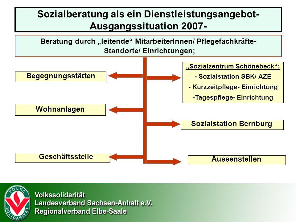 Sozialberatung als ein Dienstleistungsangebot- Ausgangssituation 2007-