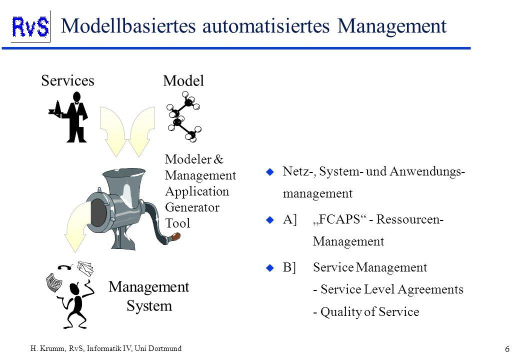 Modellbasiertes automatisiertes Management