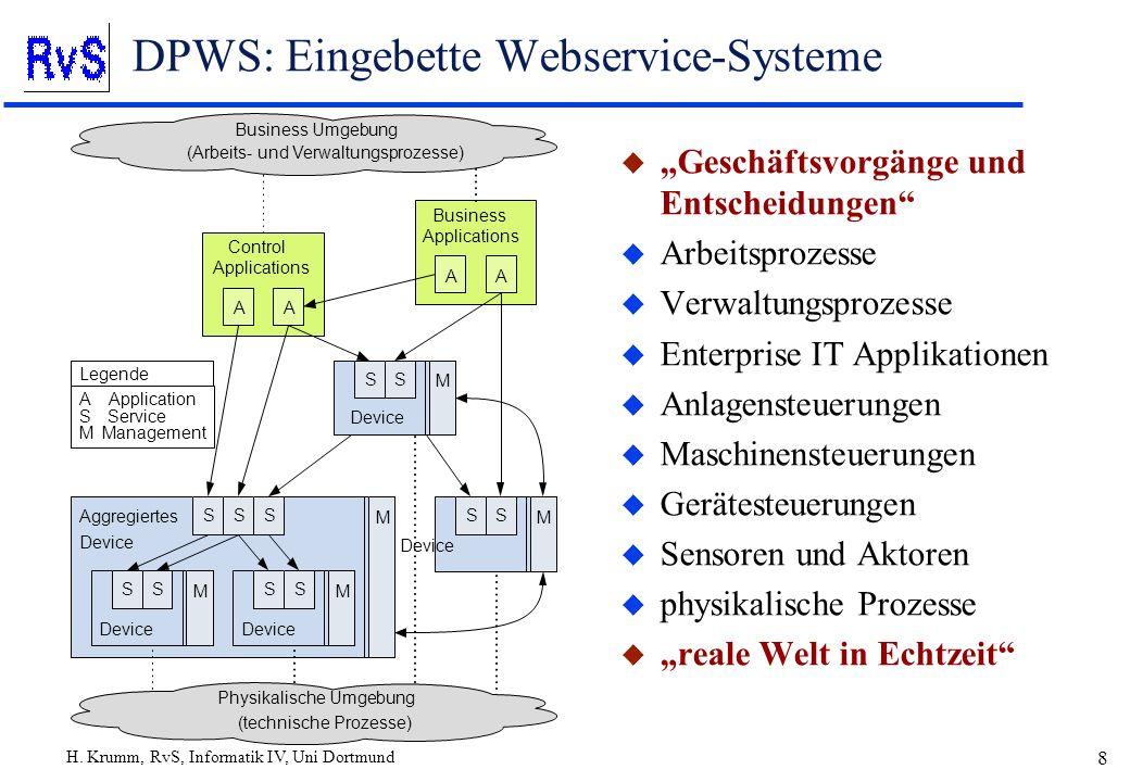 DPWS: Eingebette Webservice-Systeme