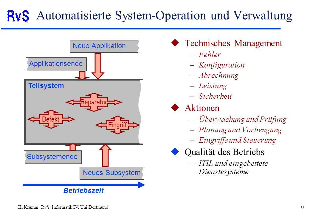 Automatisierte System-Operation und Verwaltung