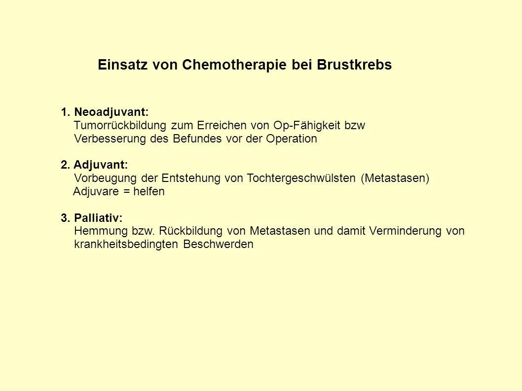 Einsatz von Chemotherapie bei Brustkrebs