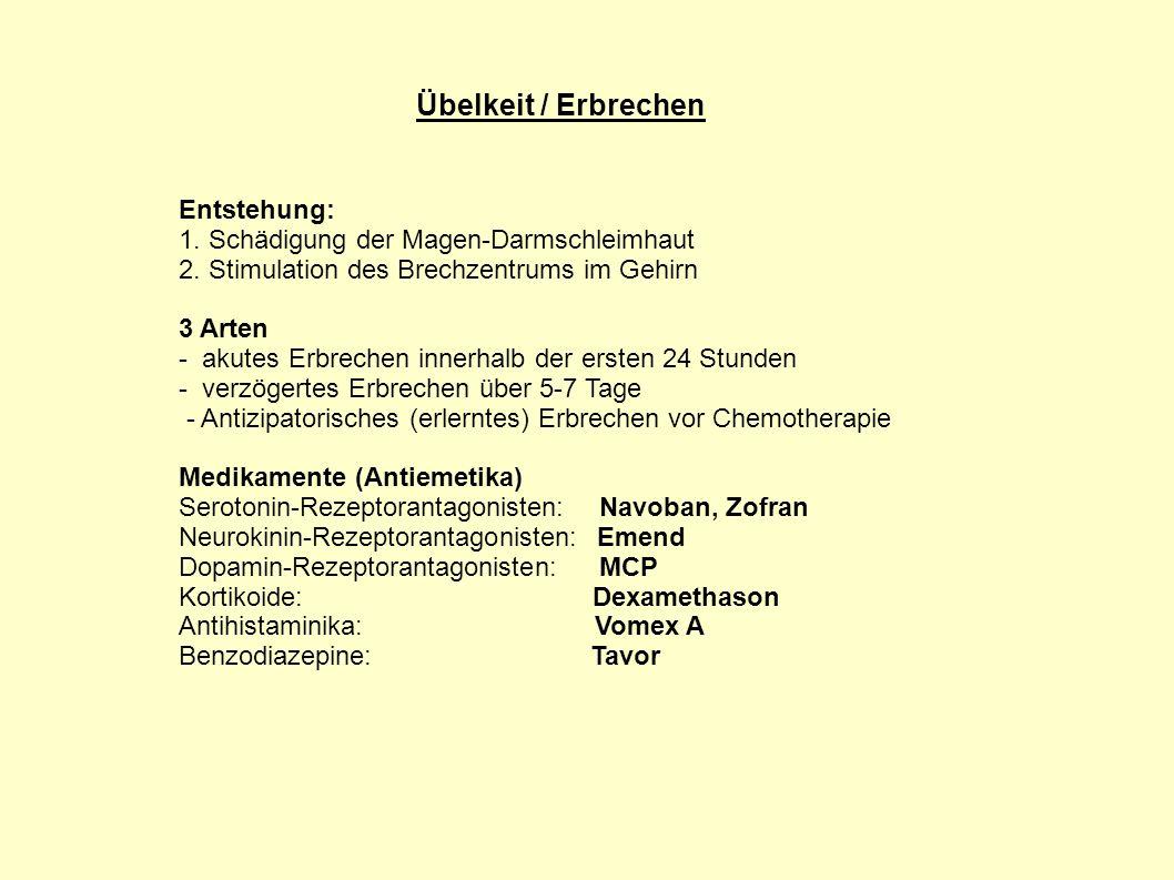 Übelkeit / Erbrechen Entstehung: