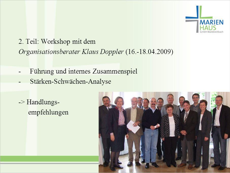 2. Teil: Workshop mit demOrganisationsberater Klaus Doppler (16.-18.04.2009) Führung und internes Zusammenspiel.