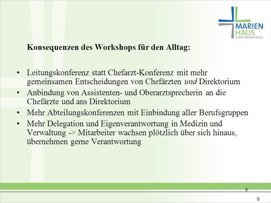 Konsequenzen des Workshops für den Alltag: