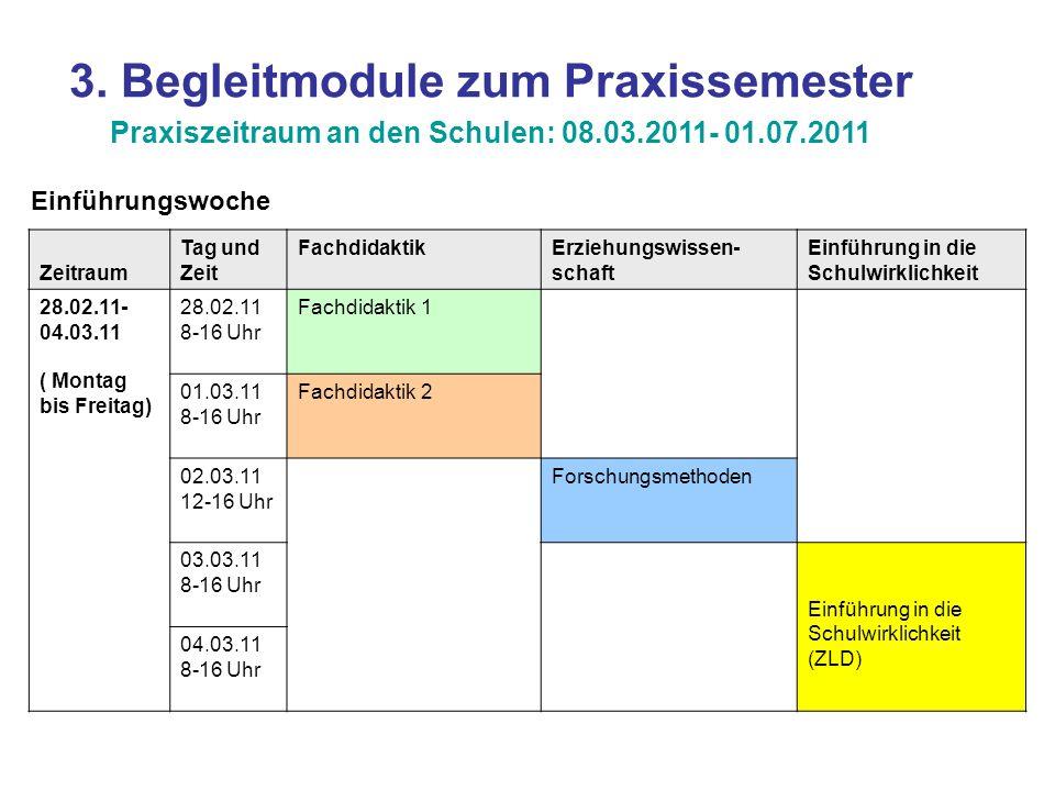 Praxiszeitraum an den Schulen: 08.03.2011- 01.07.2011