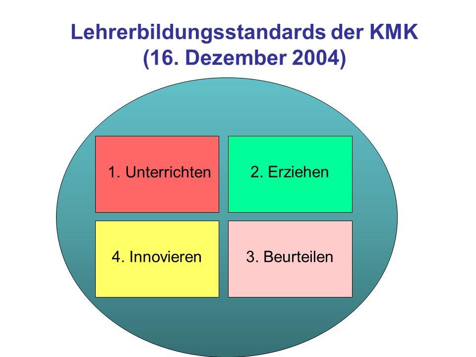 Lehrerbildungsstandards der KMK (16. Dezember 2004)