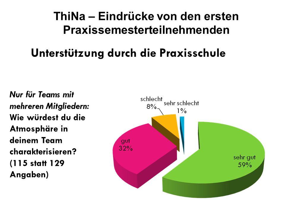 ThiNa – Eindrücke von den ersten Praxissemesterteilnehmenden