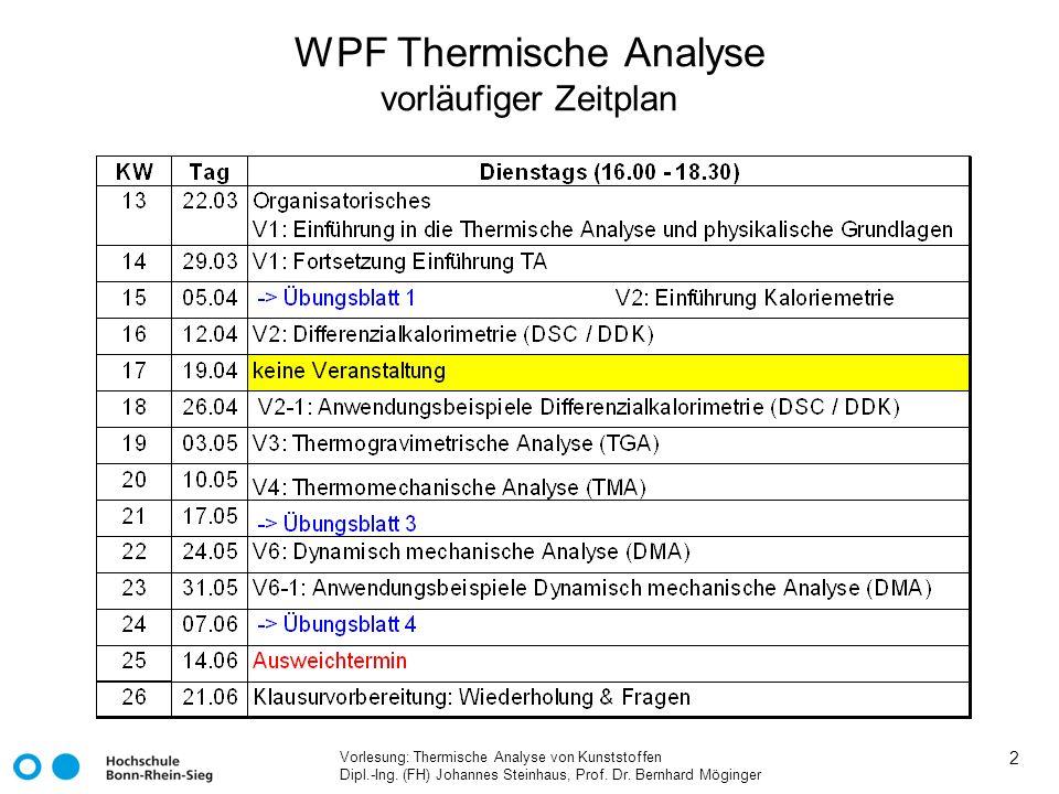 WPF Thermische Analyse vorläufiger Zeitplan