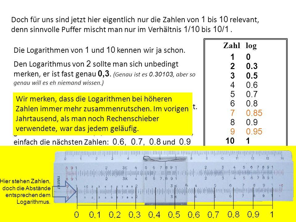 Logarithmus Berechnen Online. liste aller mathe lernprogramme ...