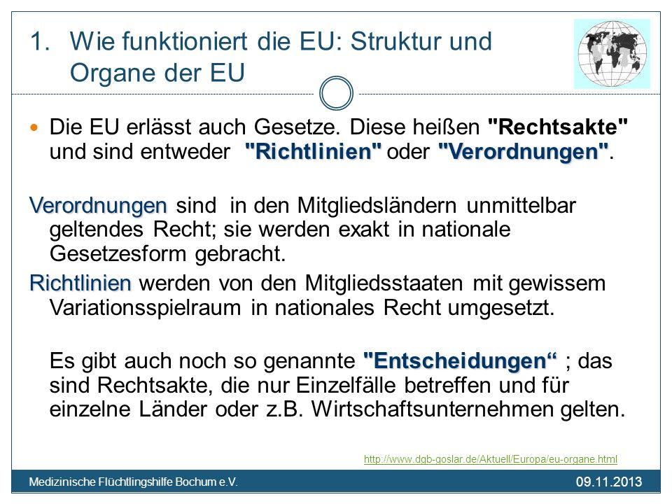Wie funktioniert die EU: Struktur und Organe der EU