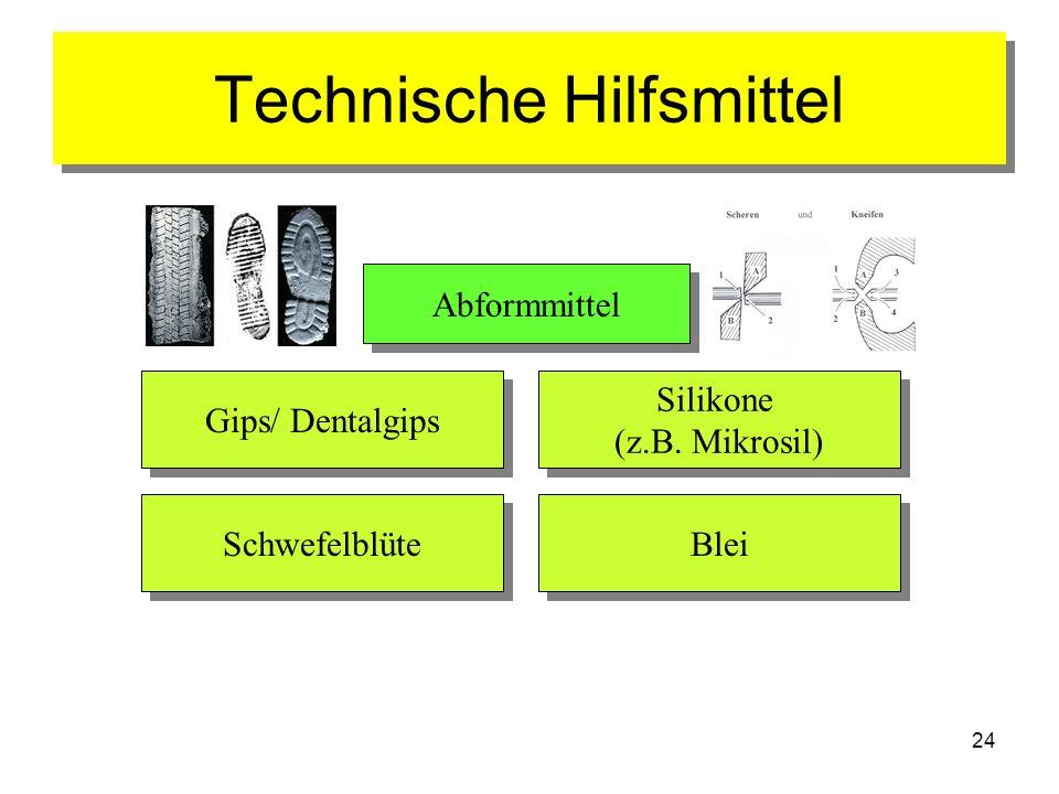 Technische Hilfsmittel