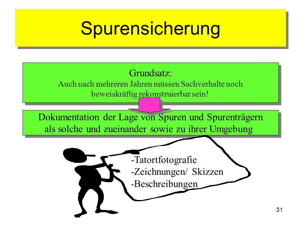 Spurensicherung Grundsatz: