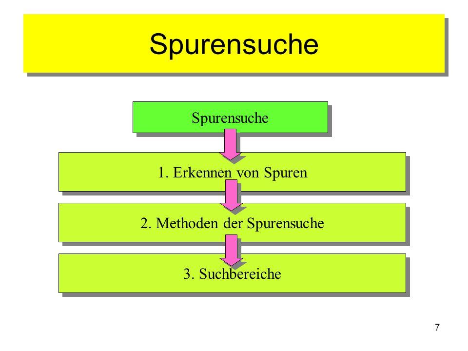 2. Methoden der Spurensuche