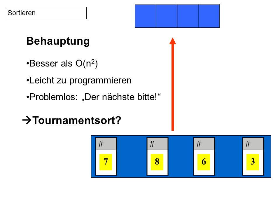 Behauptung Tournamentsort Besser als O(n2) Leicht zu programmieren