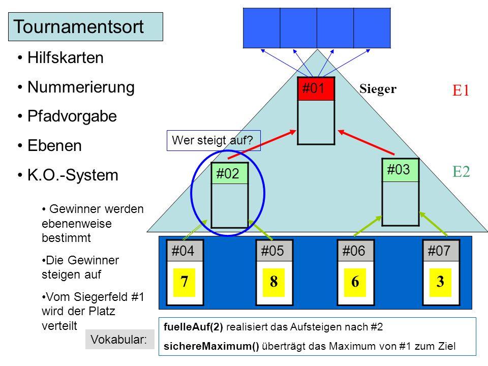Tournamentsort Hilfskarten Nummerierung Pfadvorgabe Ebenen K.O.-System
