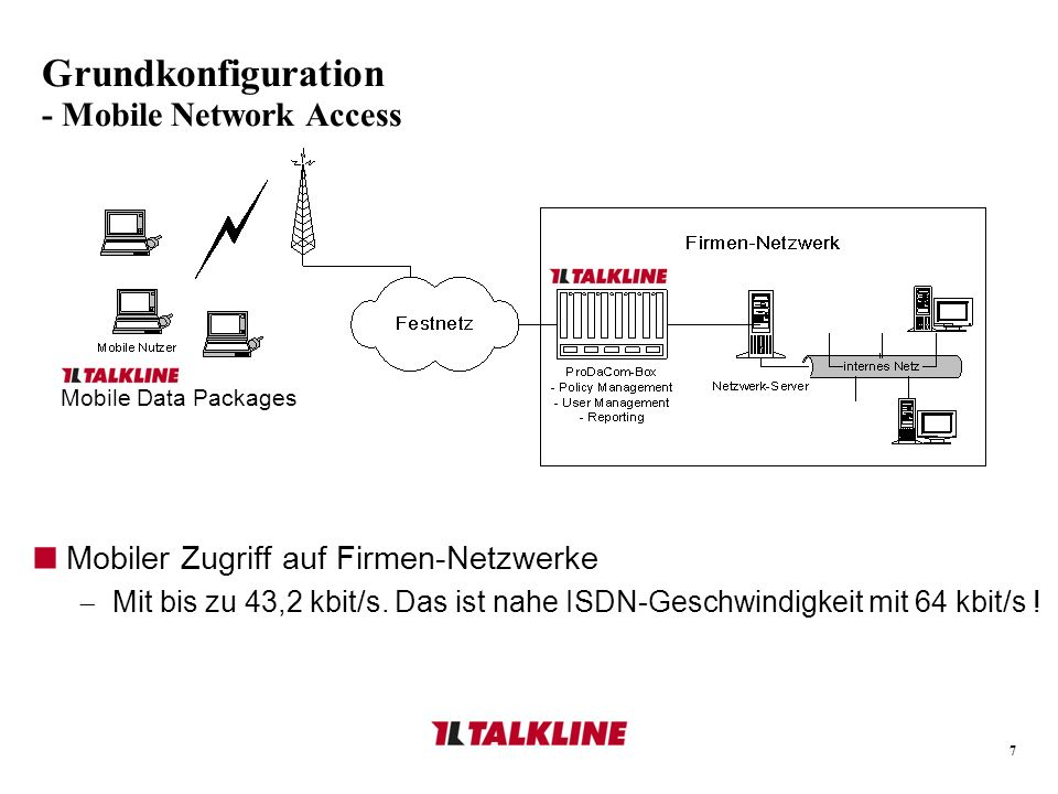 Grundkonfiguration - Mobile Network Access