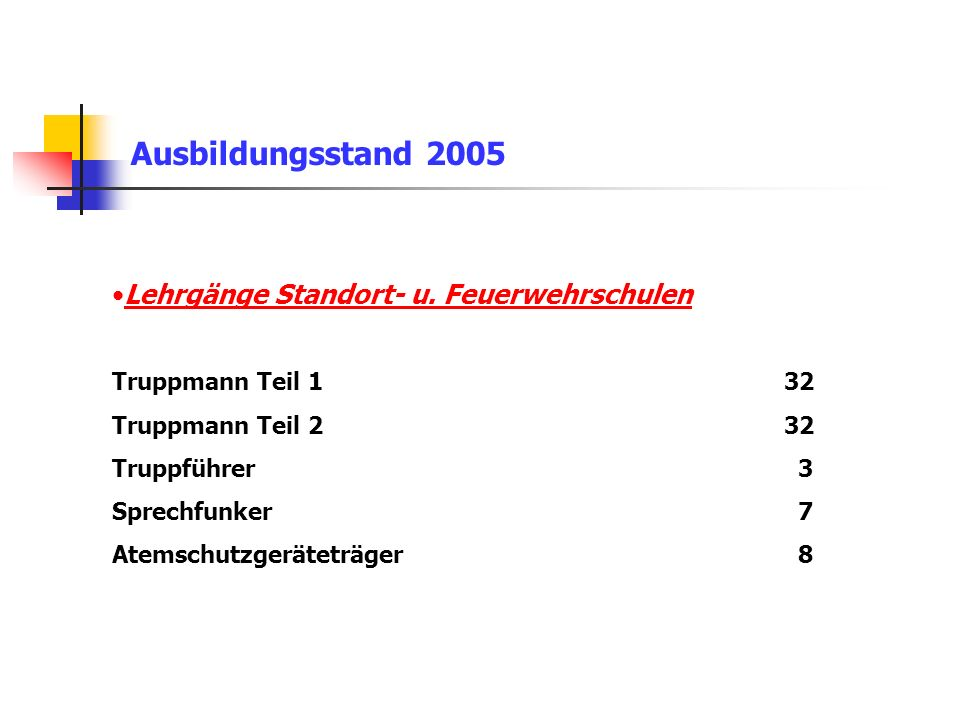 Ausbildungsstand 2005 Lehrgänge Standort- u. Feuerwehrschulen