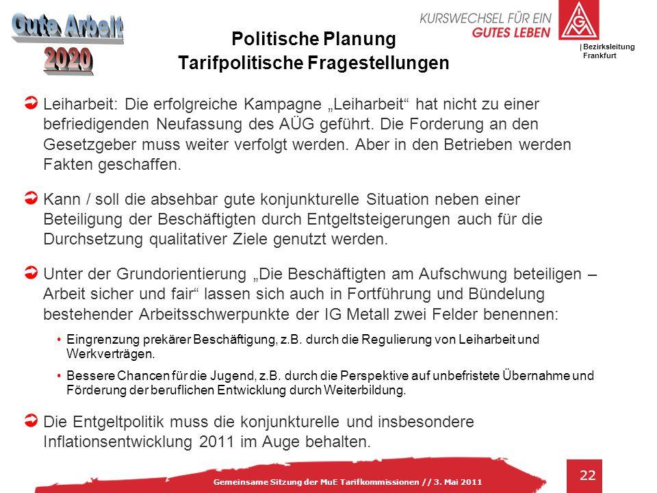 Politische Planung Tarifpolitische Fragestellungen