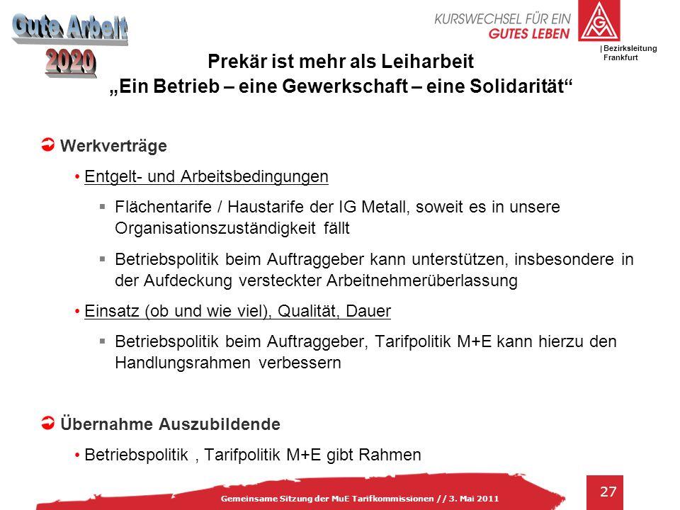"""Prekär ist mehr als Leiharbeit """"Ein Betrieb – eine Gewerkschaft – eine Solidarität"""