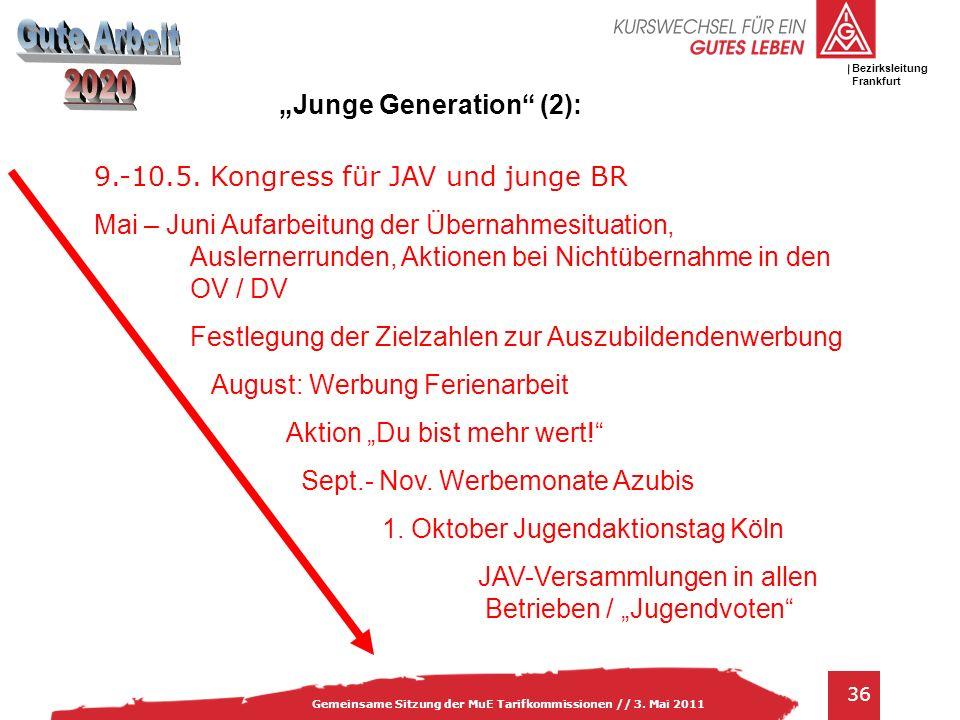 """""""Junge Generation (2):"""