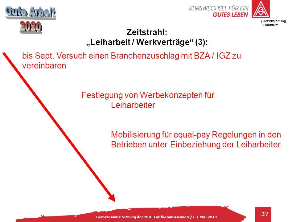 """""""Leiharbeit / Werkverträge (3):"""