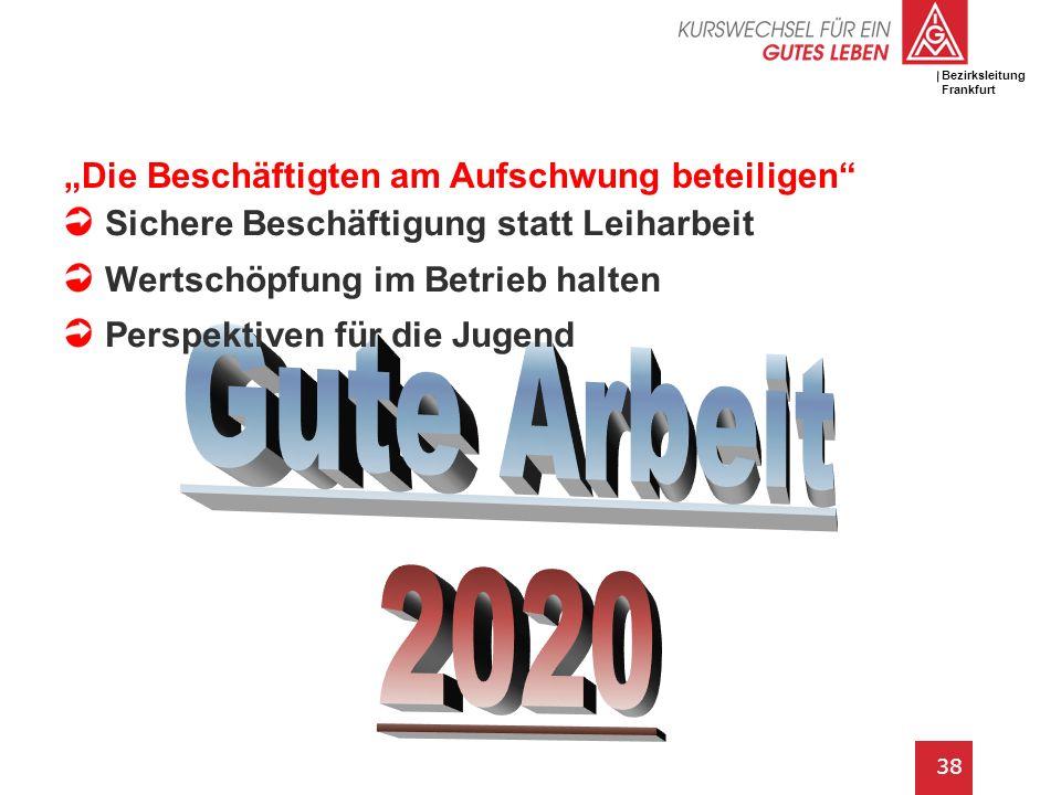 """Gute Arbeit 2020 """"Die Beschäftigten am Aufschwung beteiligen"""