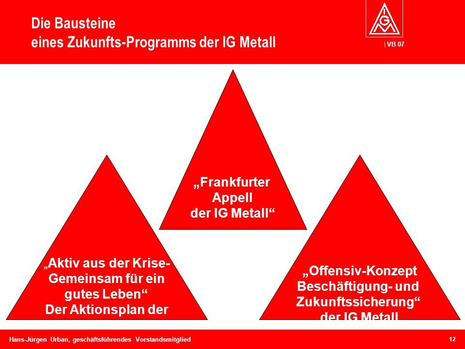 eines Zukunfts-Programms der IG Metall