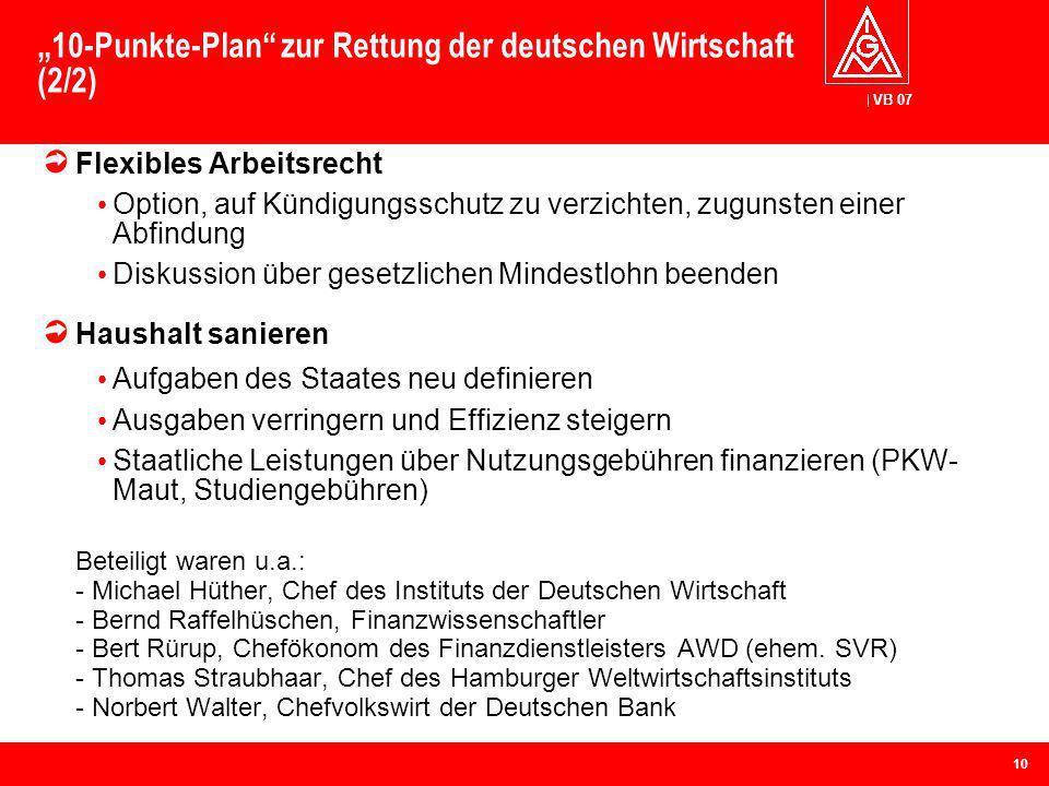 """""""10-Punkte-Plan zur Rettung der deutschen Wirtschaft (2/2)"""