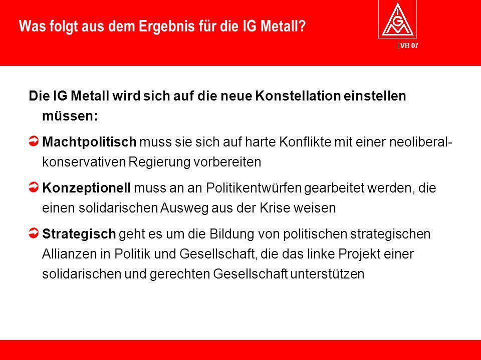 Was folgt aus dem Ergebnis für die IG Metall