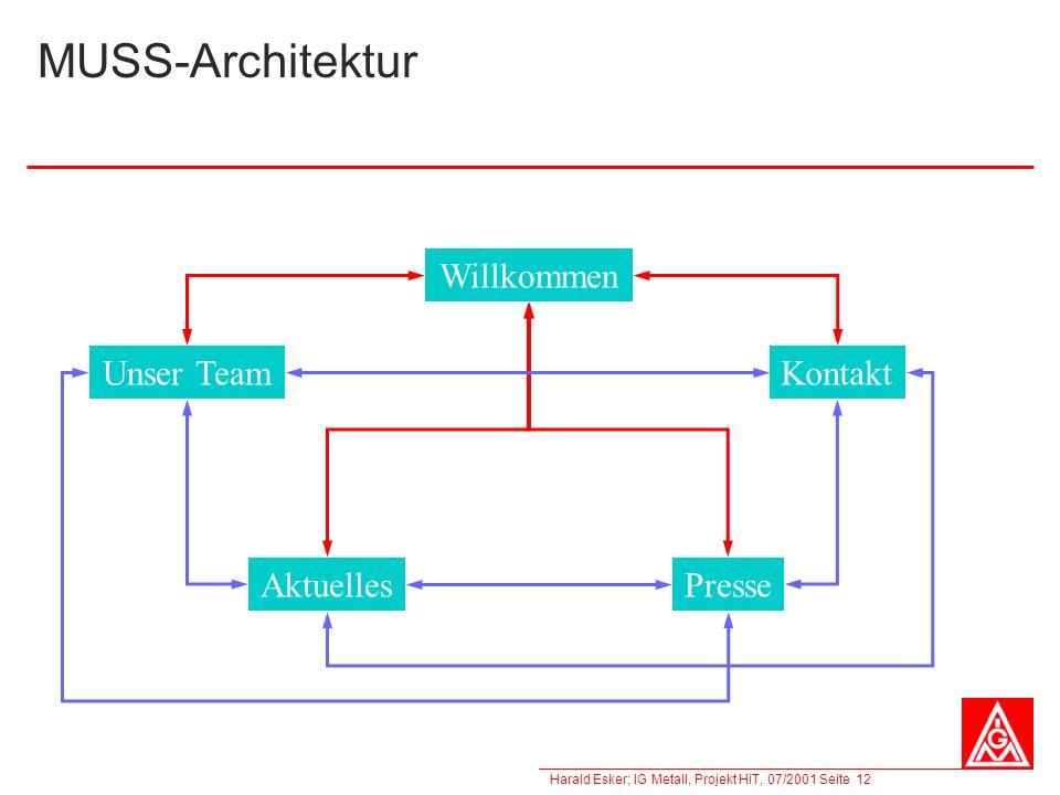 MUSS-Architektur Willkommen Unser Team Kontakt Aktuelles Presse