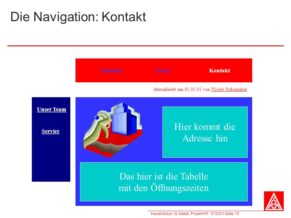 Die Navigation: Kontakt